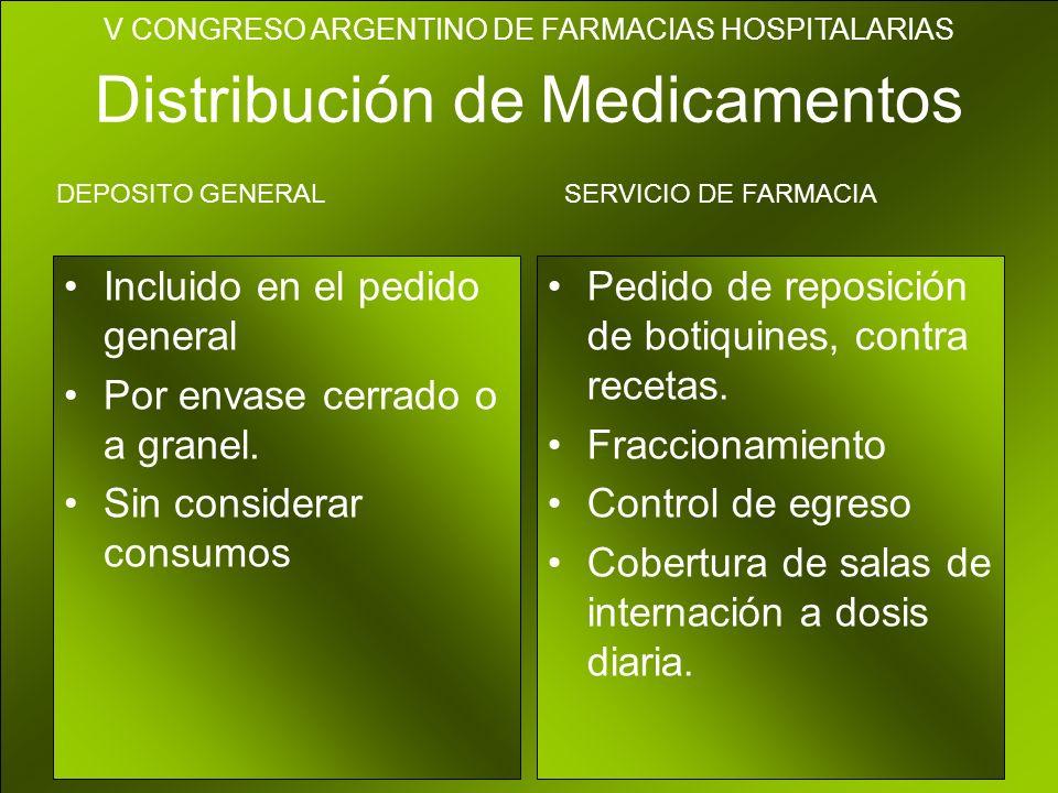 Distribución de Medicamentos