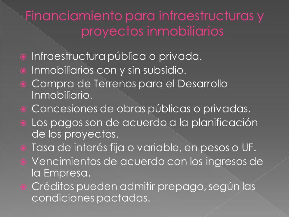 Financiamiento para infraestructuras y proyectos inmobiliarios