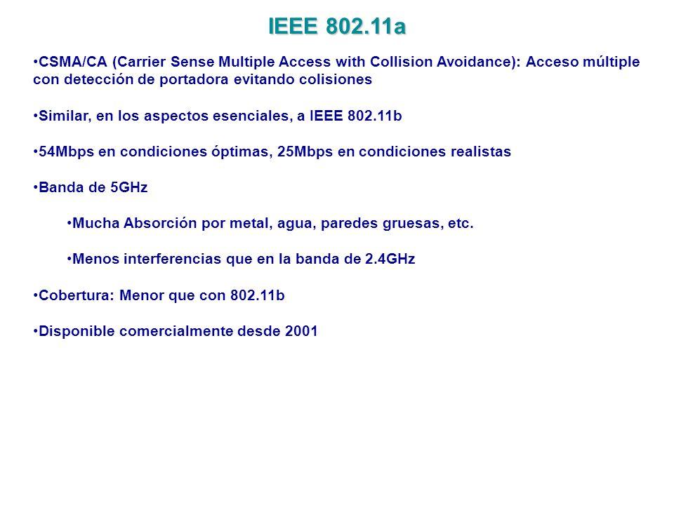 IEEE 802.11aCSMA/CA (Carrier Sense Multiple Access with Collision Avoidance): Acceso múltiple con detección de portadora evitando colisiones.
