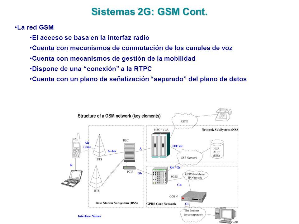 Sistemas 2G: GSM Cont. La red GSM