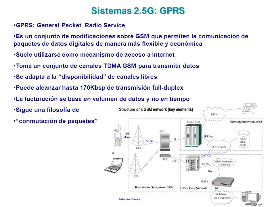 Sistemas 2.5G: GPRS GPRS: General Packet Radio Service