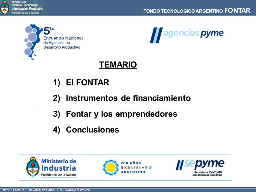 TEMARIO El FONTAR Instrumentos de financiamiento Fontar y los emprendedores Conclusiones
