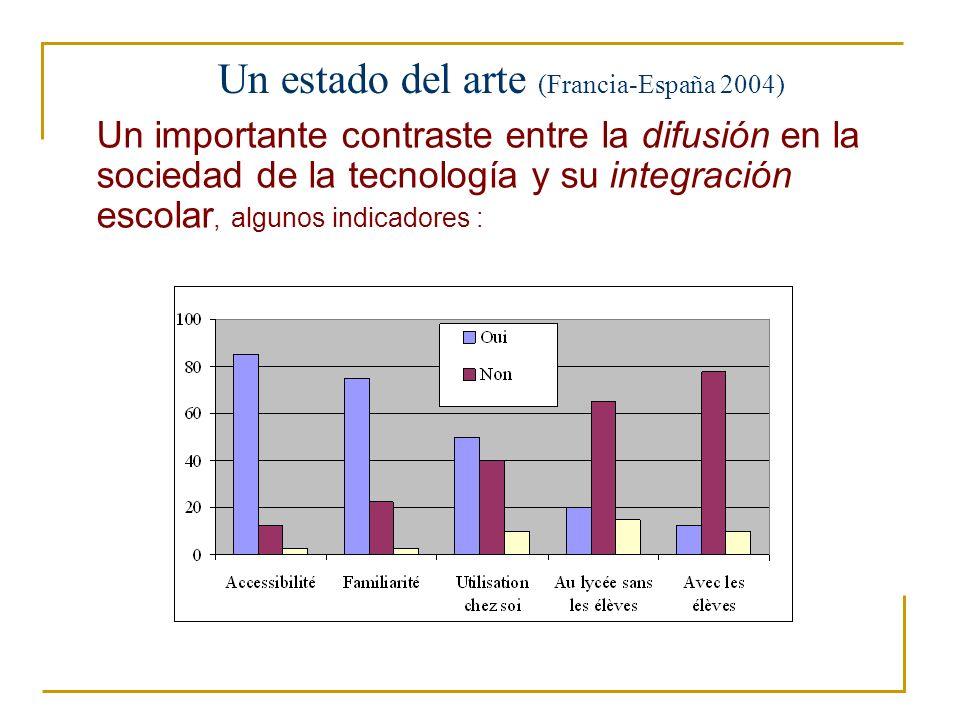Un estado del arte (Francia-España 2004)