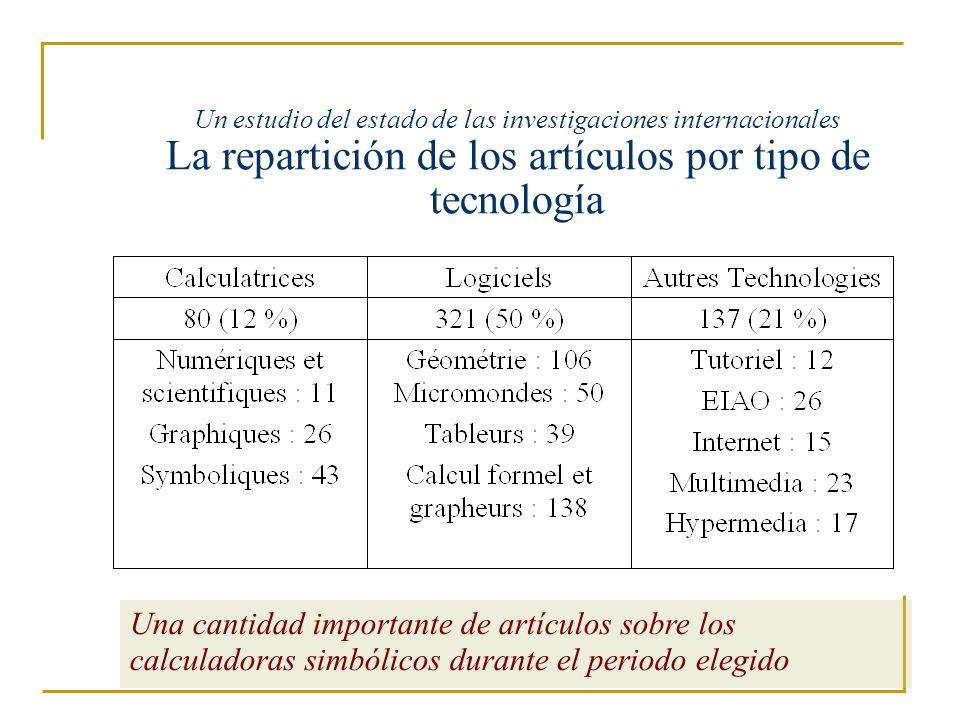 Un estudio del estado de las investigaciones internacionales La repartición de los artículos por tipo de tecnología