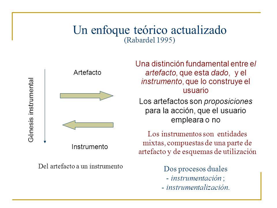 Un enfoque teórico actualizado (Rabardel 1995)