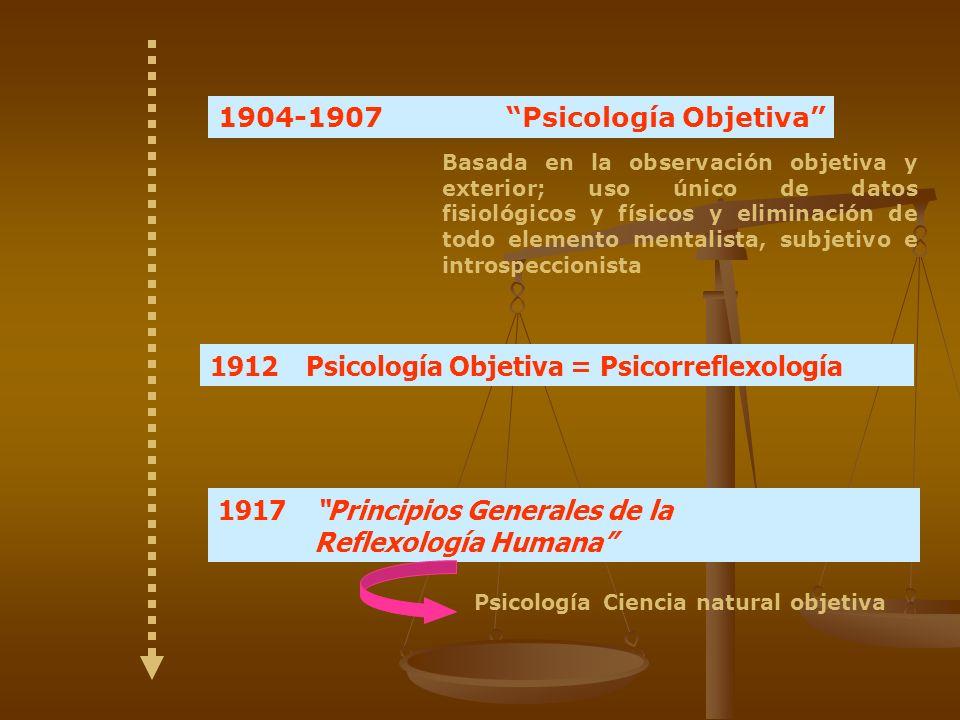 1904-1907 Psicología Objetiva