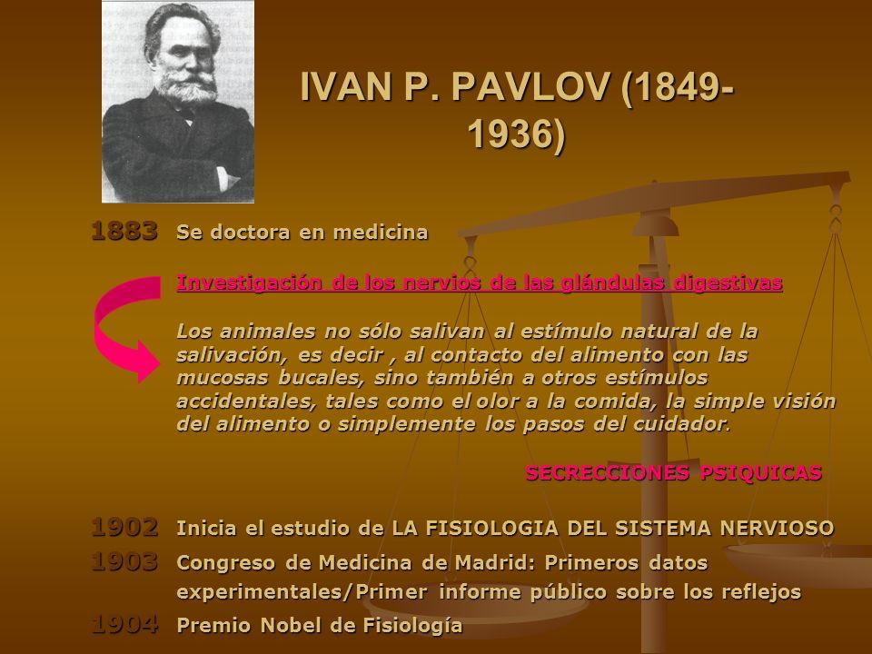 IVAN P. PAVLOV (1849-1936) 1883 Se doctora en medicina