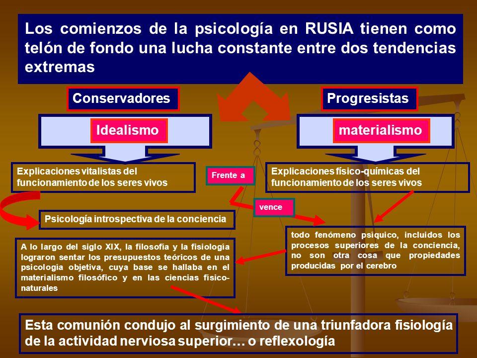 Los comienzos de la psicología en RUSIA tienen como telón de fondo una lucha constante entre dos tendencias extremas