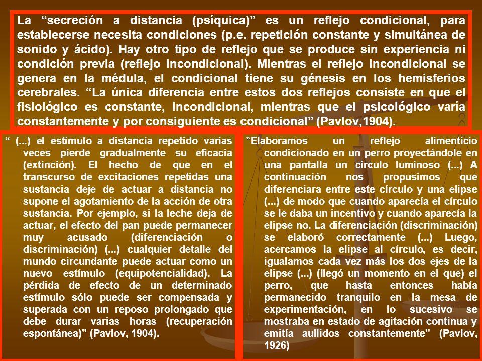 La secreción a distancia (psíquica) es un reflejo condicional, para establecerse necesita condiciones (p.e. repetición constante y simultánea de sonido y ácido). Hay otro tipo de reflejo que se produce sin experiencia ni condición previa (reflejo incondicional). Mientras el reflejo incondicional se genera en la médula, el condicional tiene su génesis en los hemisferios cerebrales. La única diferencia entre estos dos reflejos consiste en que el fisiológico es constante, incondicional, mientras que el psicológico varía constantemente y por consiguiente es condicional (Pavlov,1904).