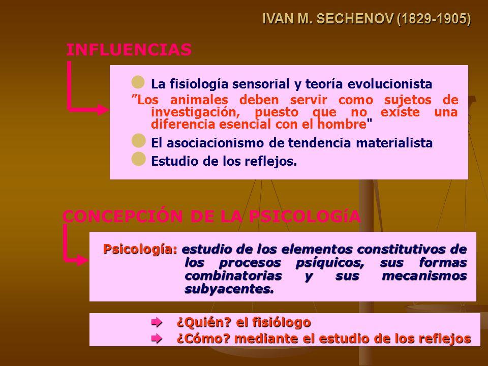CONCEPCIÓN DE LA PSICOLOGíA