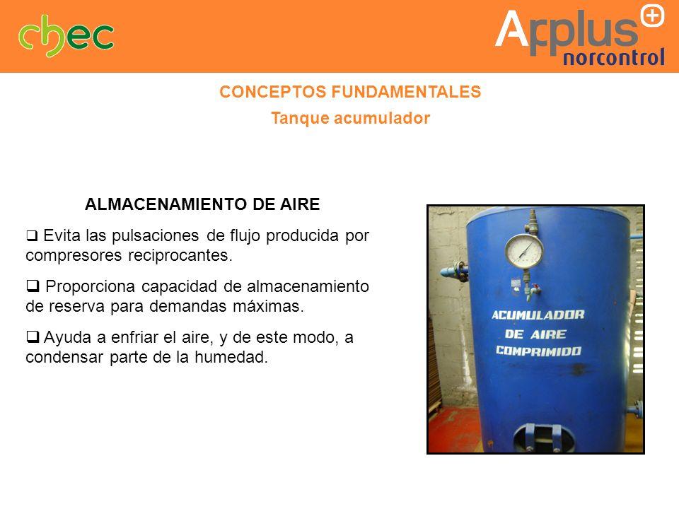 CONCEPTOS FUNDAMENTALES ALMACENAMIENTO DE AIRE