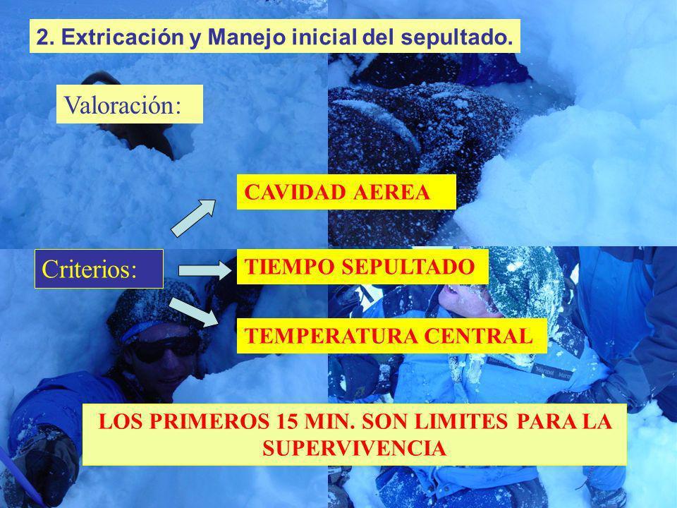 LOS PRIMEROS 15 MIN. SON LIMITES PARA LA SUPERVIVENCIA