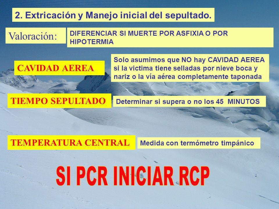SI PCR INICIAR RCP Valoración: