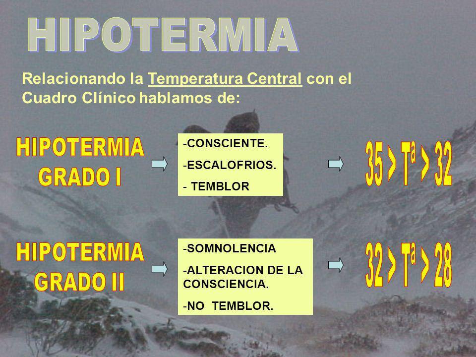 HIPOTERMIA Relacionando la Temperatura Central con el Cuadro Clínico hablamos de: 35 > Tª > 32. HIPOTERMIA.