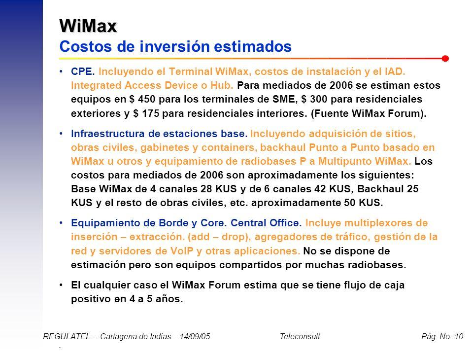 WiMax Costos de inversión estimados
