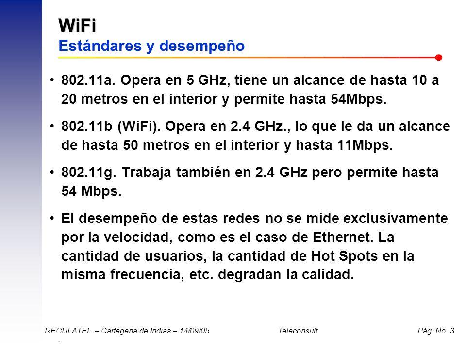 WiFi Estándares y desempeño