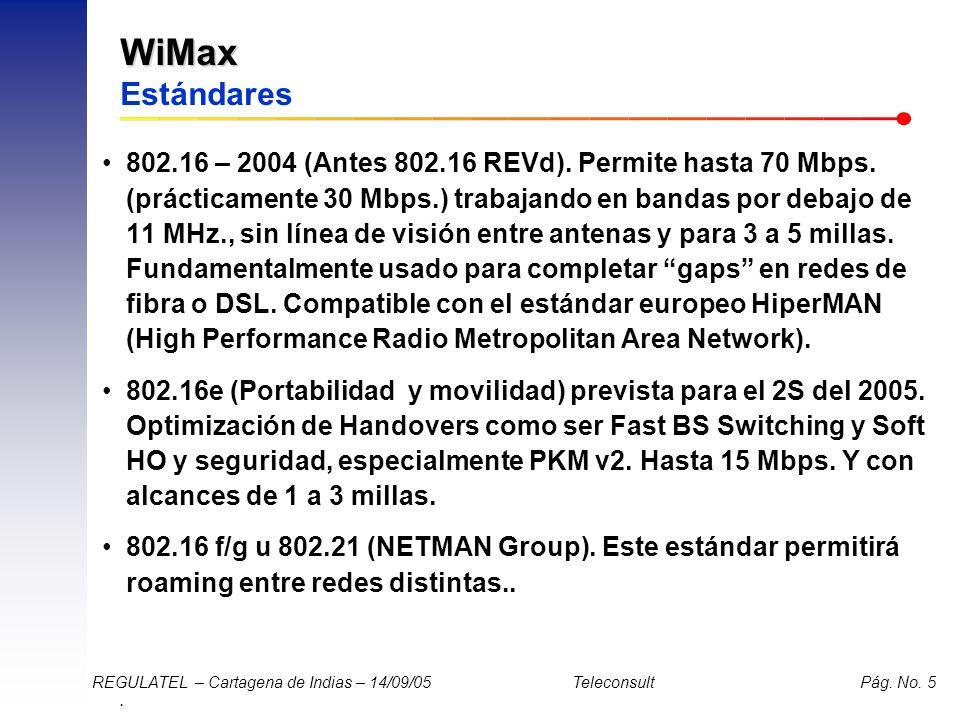 WiMax Estándares
