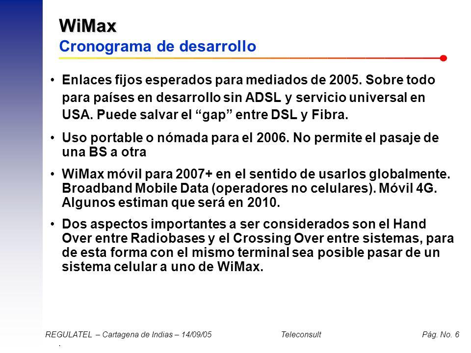 WiMax Cronograma de desarrollo