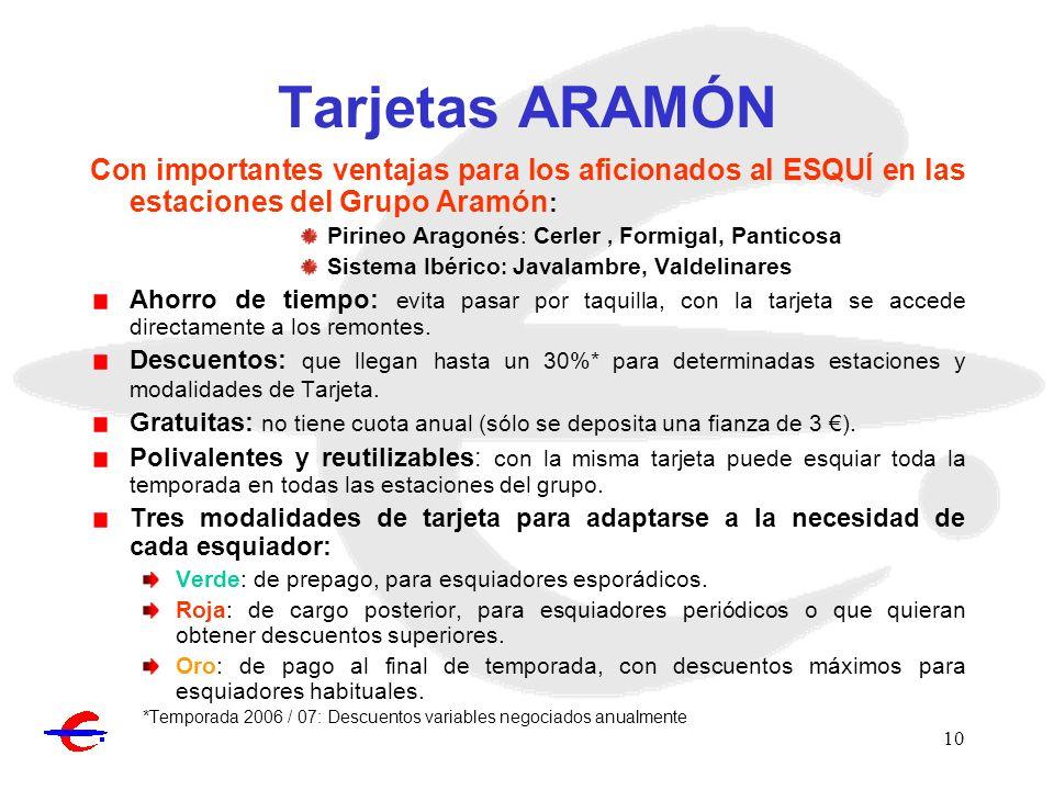 Tarjetas ARAMÓN Con importantes ventajas para los aficionados al ESQUÍ en las estaciones del Grupo Aramón: