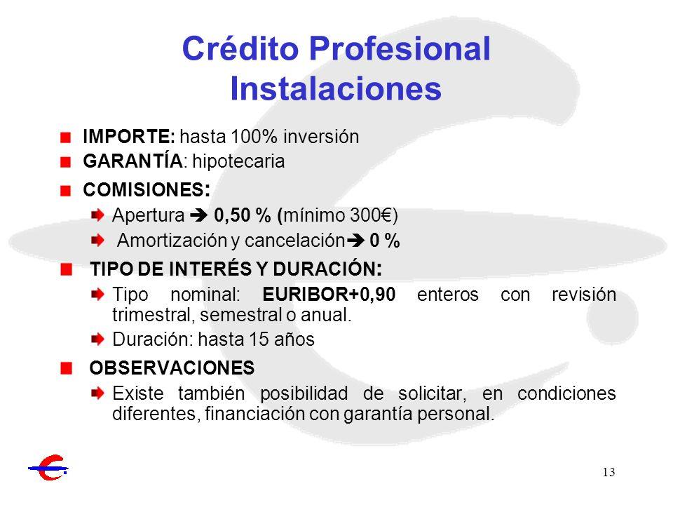 Crédito Profesional Instalaciones