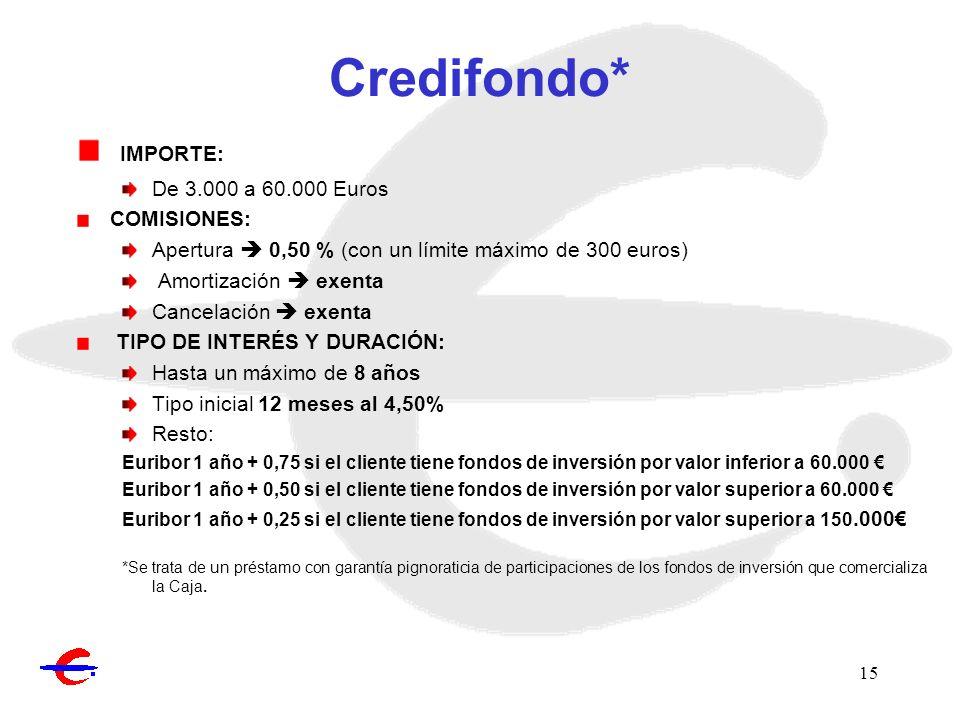 Credifondo* IMPORTE: De 3.000 a 60.000 Euros COMISIONES: