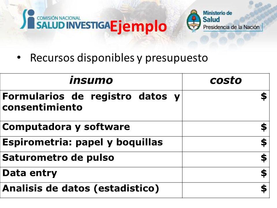 Ejemplo Recursos disponibles y presupuesto insumo costo