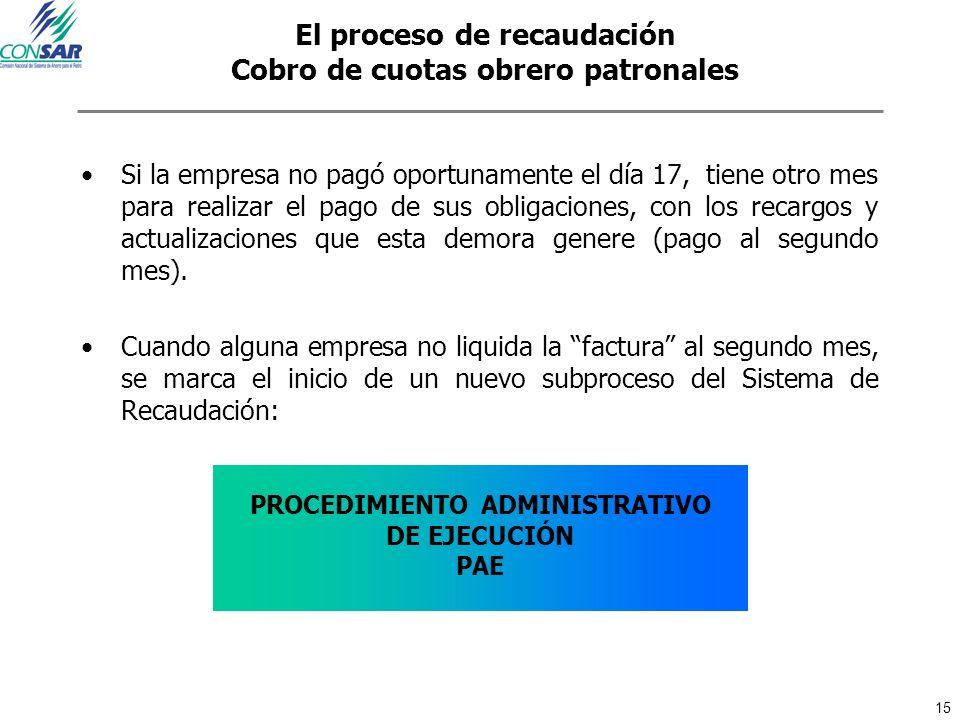 El proceso de recaudación Cobro de cuotas obrero patronales
