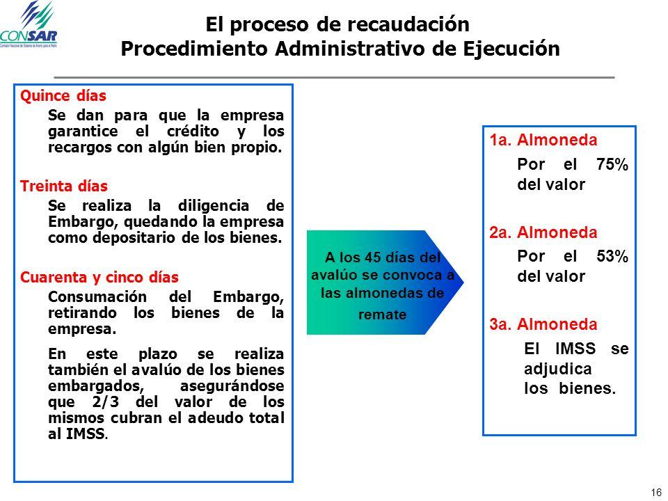 El proceso de recaudación Procedimiento Administrativo de Ejecución