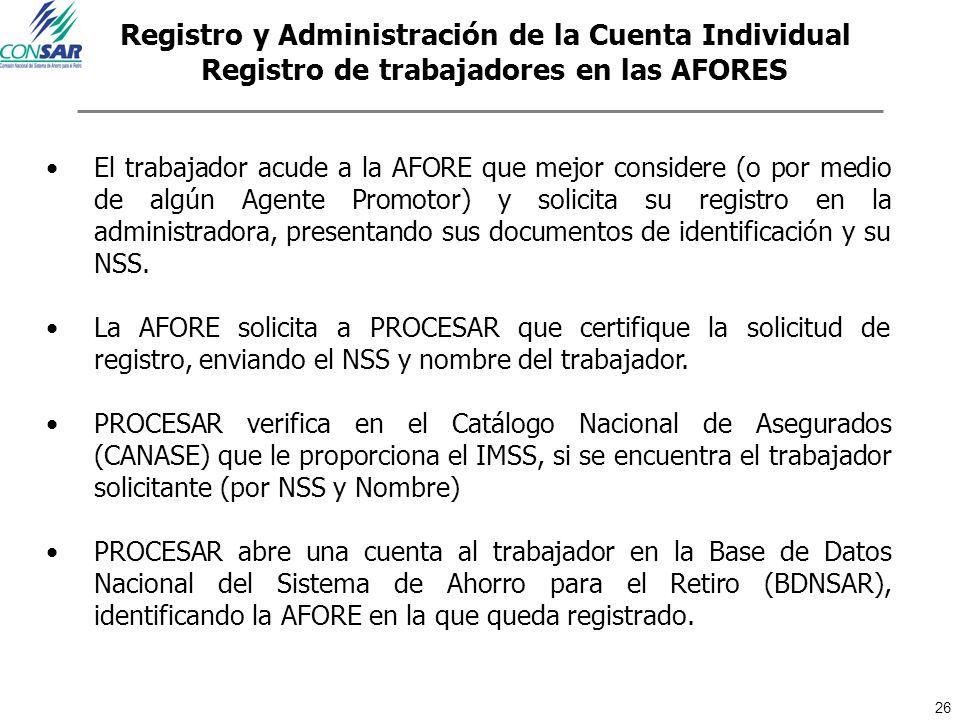 Registro y Administración de la Cuenta Individual Registro de trabajadores en las AFORES