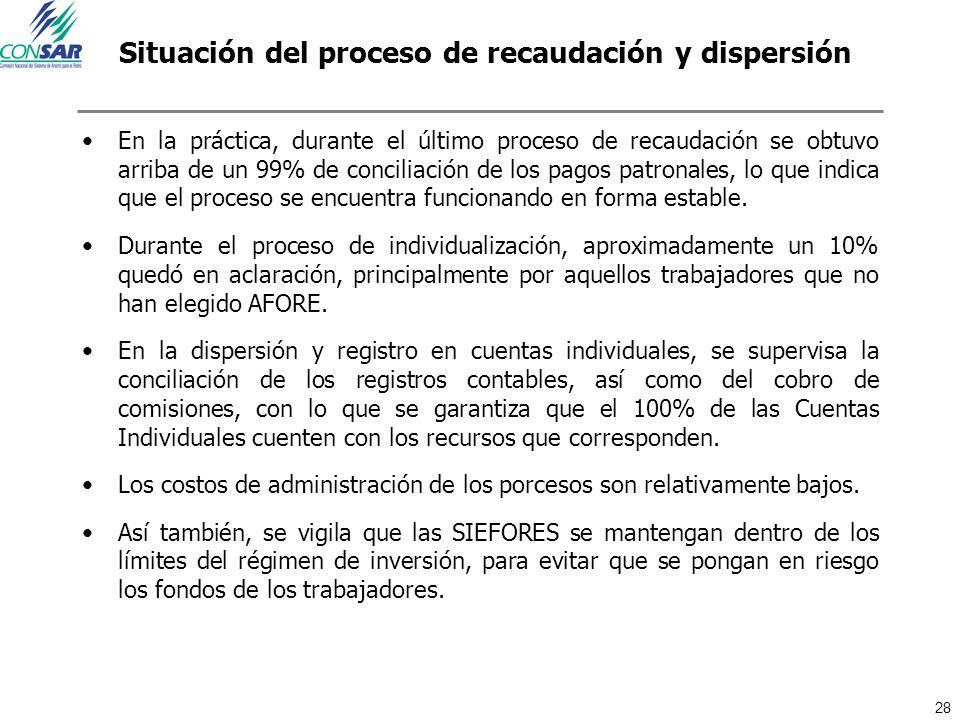 Situación del proceso de recaudación y dispersión