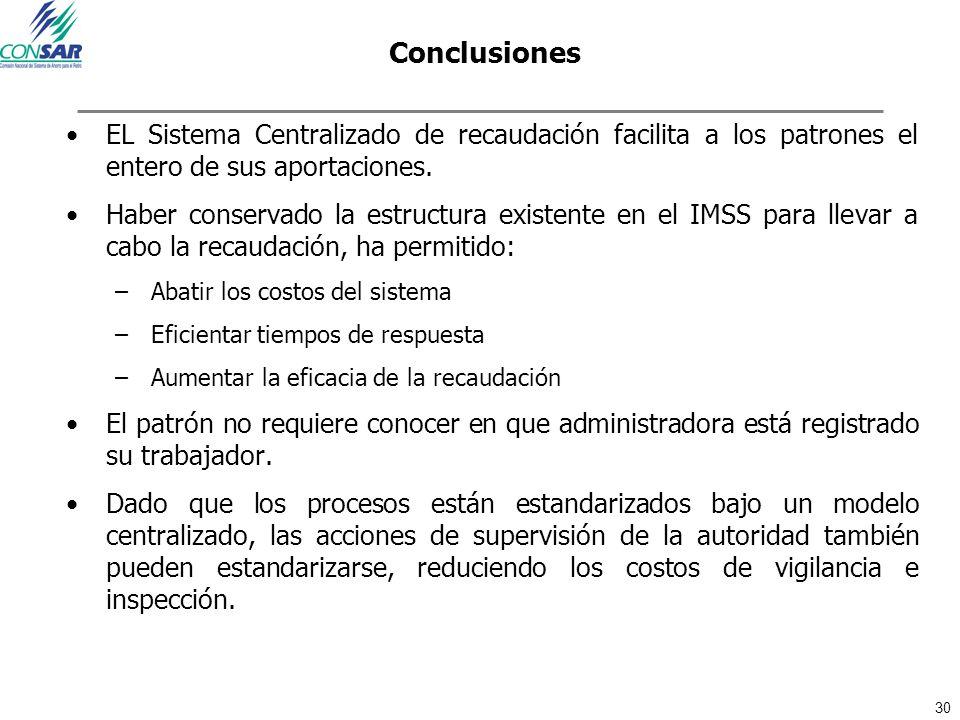 Conclusiones EL Sistema Centralizado de recaudación facilita a los patrones el entero de sus aportaciones.