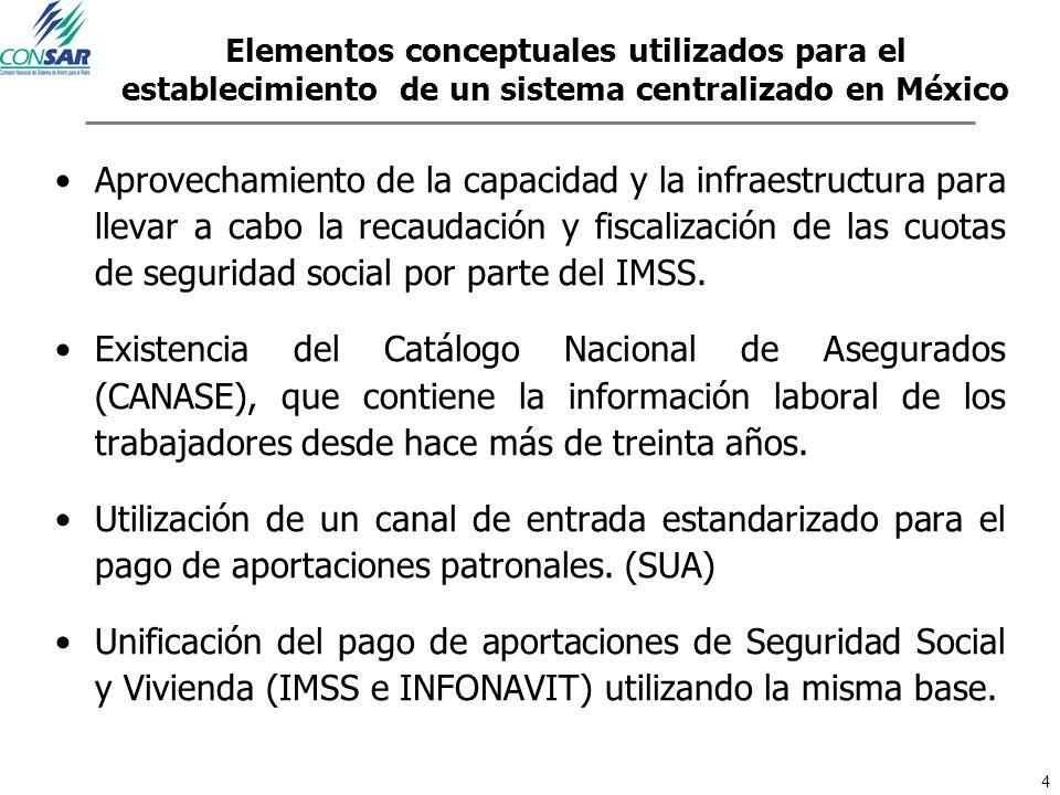 Elementos conceptuales utilizados para el establecimiento de un sistema centralizado en México