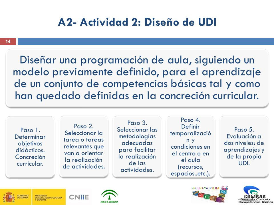 A2- Actividad 2: Diseño de UDI