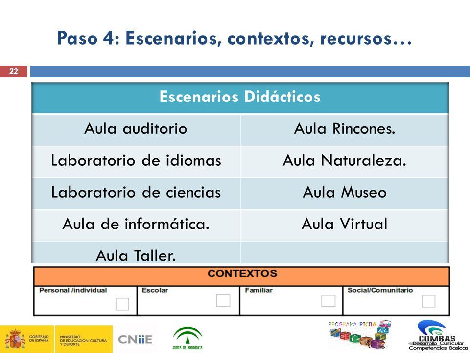 Paso 4: Escenarios, contextos, recursos…
