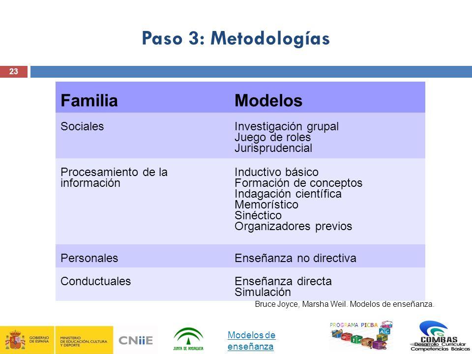 Paso 3: Metodologías Familia Modelos Sociales Investigación grupal