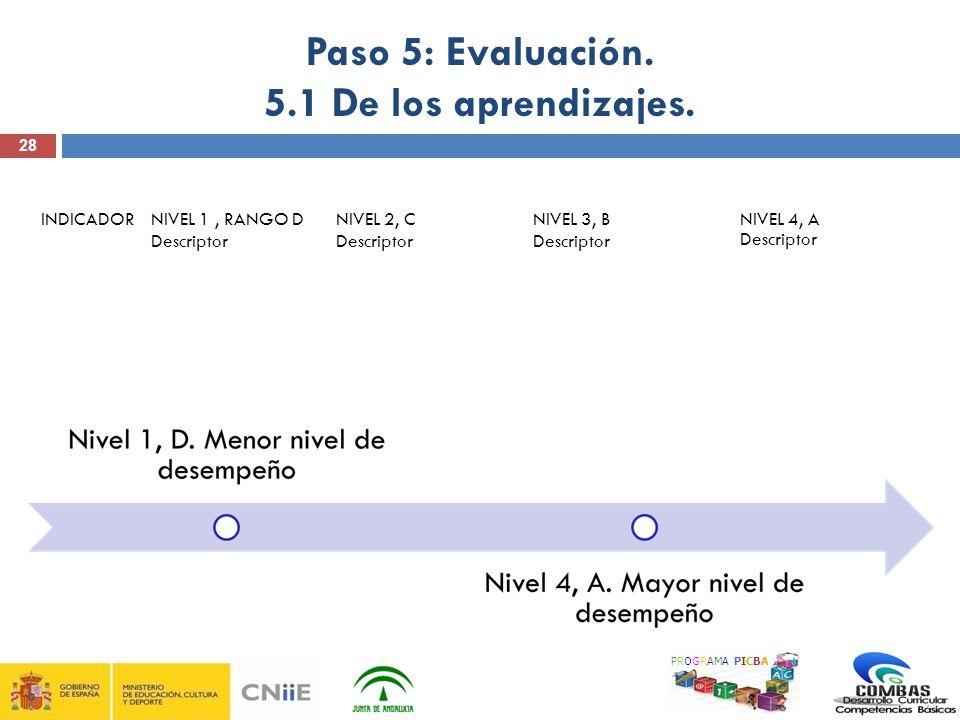 Paso 5: Evaluación. 5.1 De los aprendizajes.