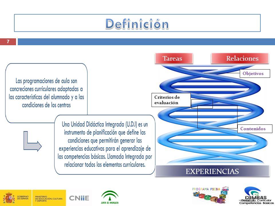 EXPERIENCIAS Tareas Relaciones 7 7 Objetivos Criterios de evaluación