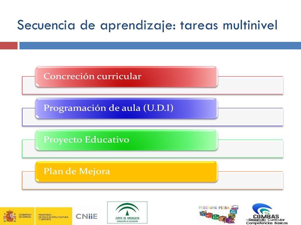 Secuencia de aprendizaje: tareas multinivel