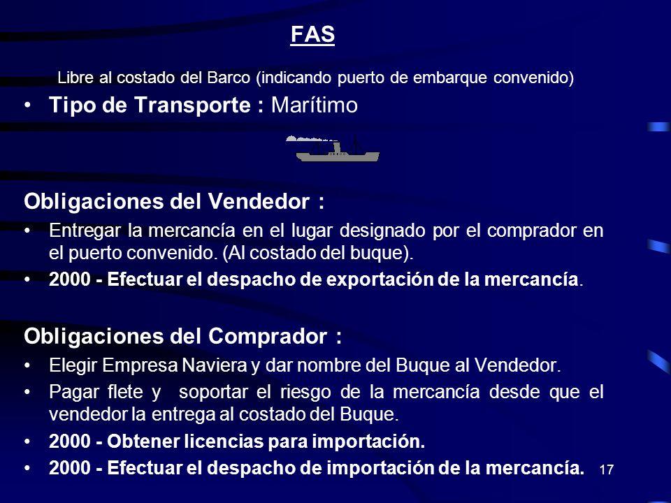 Libre al costado del Barco (indicando puerto de embarque convenido)