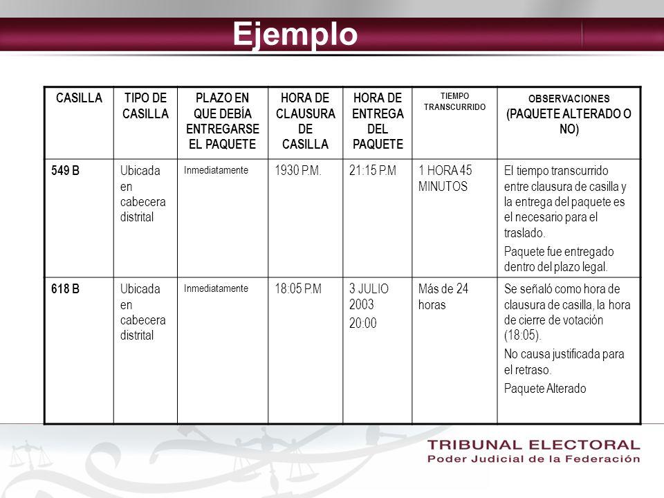 Ejemplo CASILLA TIPO DE CASILLA