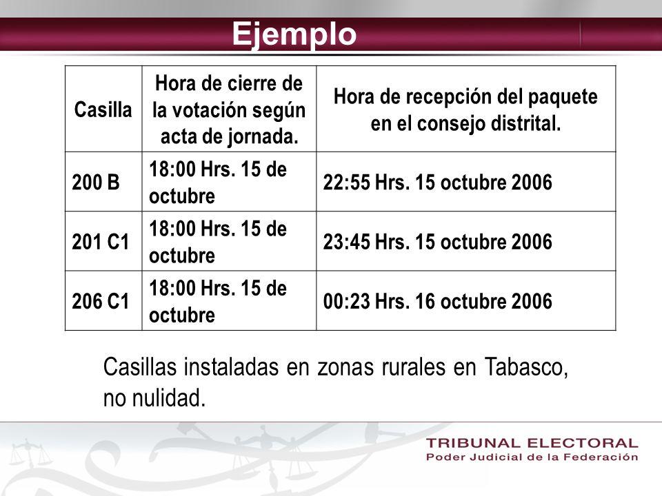 Ejemplo Casillas instaladas en zonas rurales en Tabasco, no nulidad.