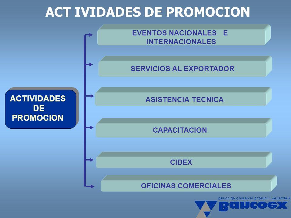 ACT IVIDADES DE PROMOCION SERVICIOS AL EXPORTADOR