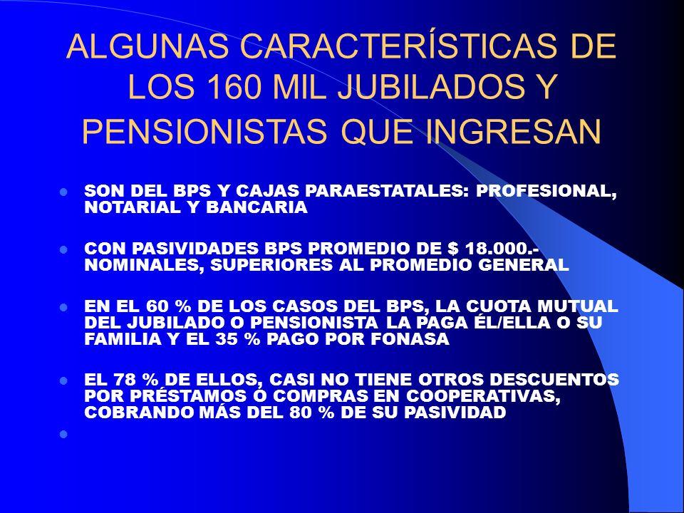 ALGUNAS CARACTERÍSTICAS DE LOS 160 MIL JUBILADOS Y PENSIONISTAS QUE INGRESAN