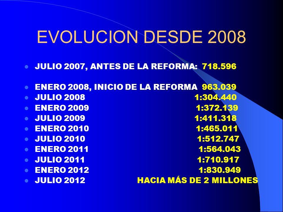 EVOLUCION DESDE 2008 JULIO 2007, ANTES DE LA REFORMA: 718.596