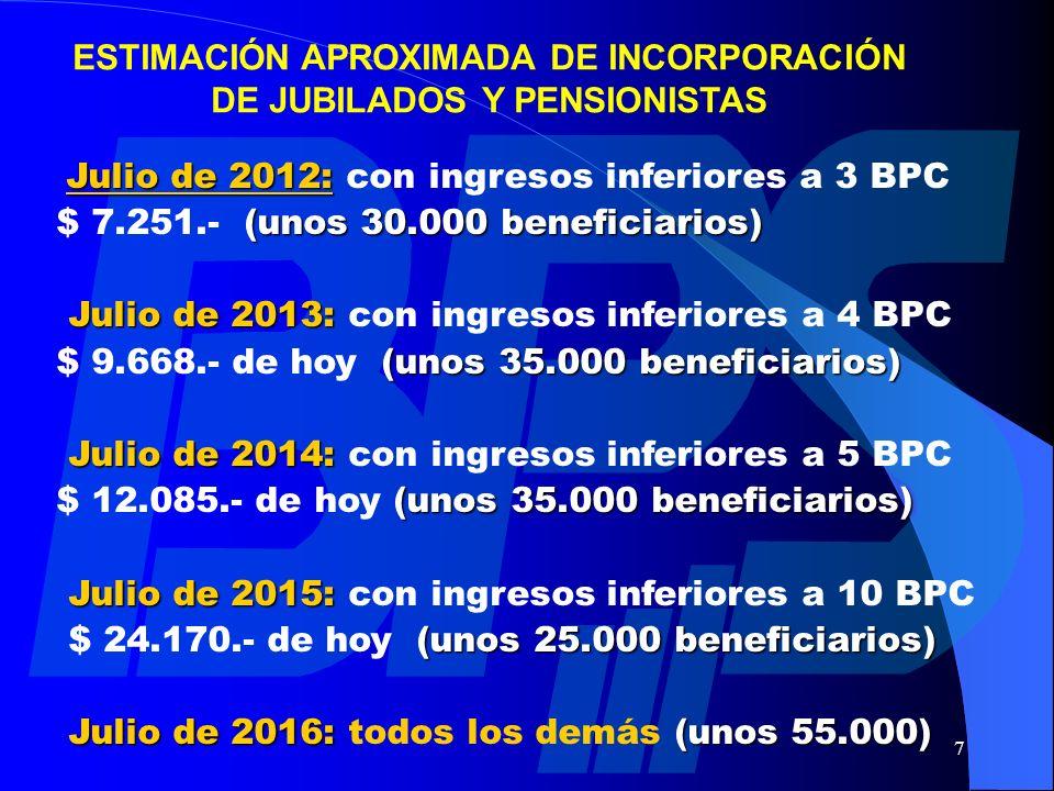 ESTIMACIÓN APROXIMADA DE INCORPORACIÓN DE JUBILADOS Y PENSIONISTAS