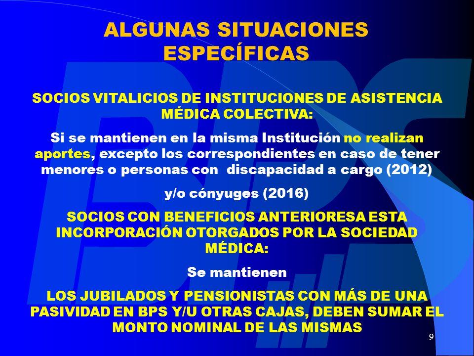 ALGUNAS SITUACIONES ESPECÍFICAS