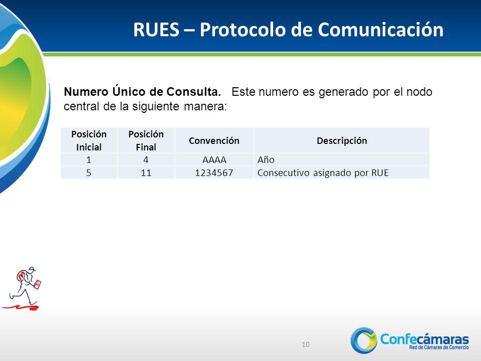 RUES – Protocolo de Comunicación