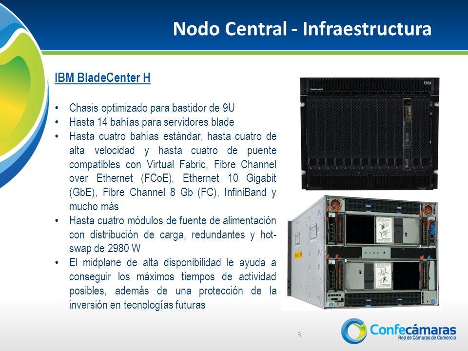 Nodo Central - Infraestructura