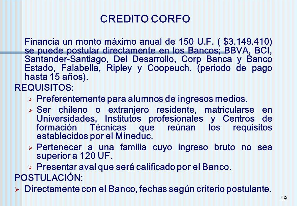 CREDITO CORFO