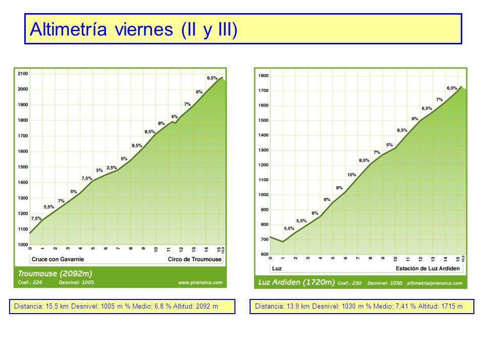 Altimetría viernes (II y III)